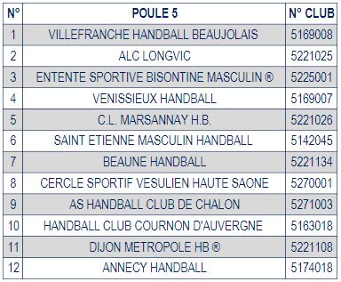 Handball Calendrier.Le Calendrier De Notre Nationale 2 Est Devoile Annecy Handball